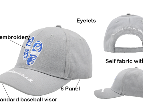 Baseball caps' definitions and parts name